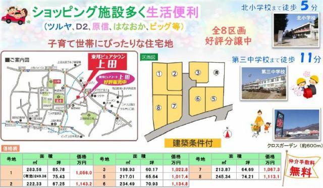 東邦ピュアタウン上田 1号地の外観写真